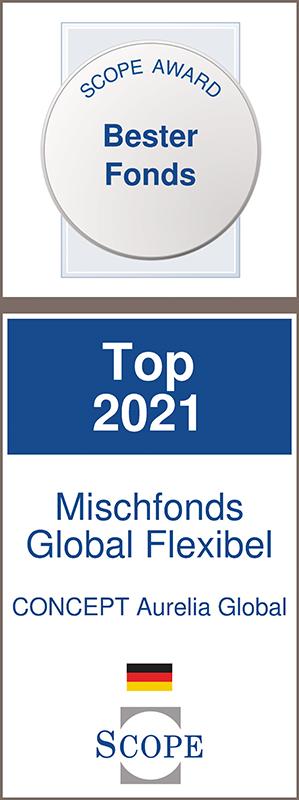 Scope Mischfonds Global Flexibel Bester Fonds 2021